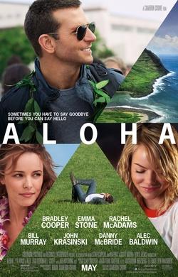 : Witamy na Hawajach