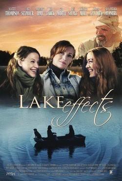 : Fale jeziora
