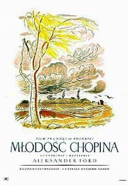 : Młodość Chopina